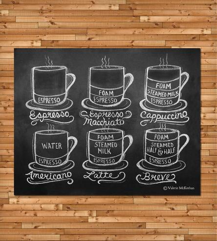 coffee-scoutmob